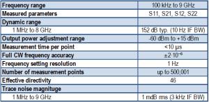 Cobalt 9 GHz C1209 USB VNA network analyzer specifications