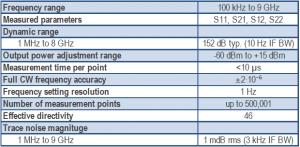 Cobalt 9 GHz C4209 USB VNA network analyzer specifications