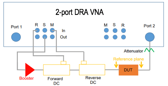 2-port dra vna diagram