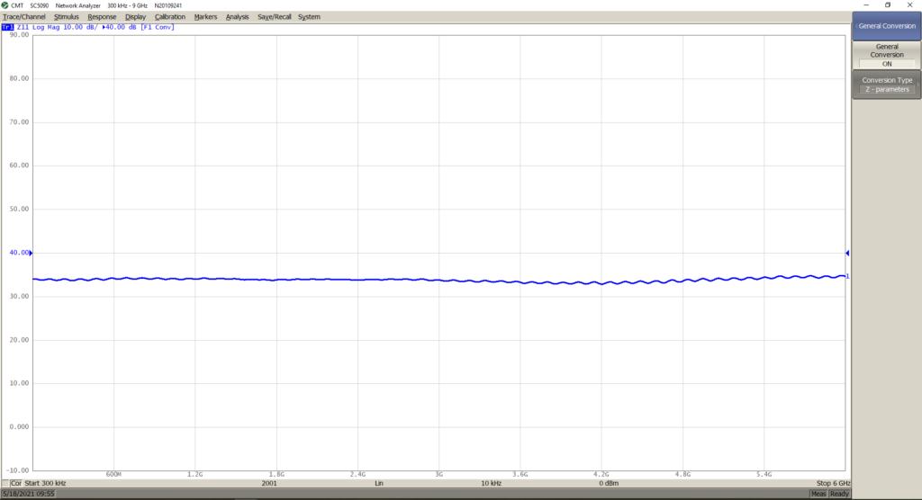 Parameter Result Conversion