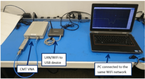 Automation via Wireless (or Ethernet) USB Sharing Hubs | Copper