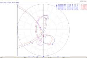 Passive RF System Measurements rf component testing