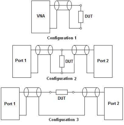 Fig. 1 - DUT connection configurations