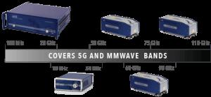 5g range vna frequency extender