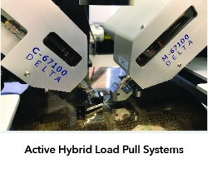 active hybrid load pull systems