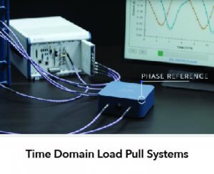 time domain load pull systems