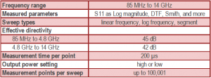 1-Port 14 GHz Reflectometer VNA Network Analyzer Specifications