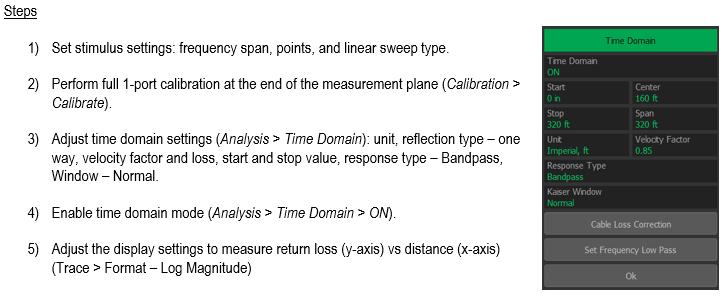 Time Domain Setup