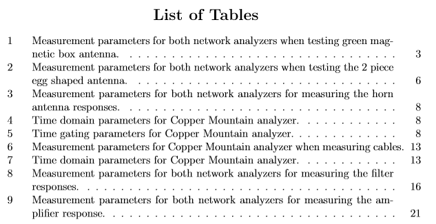 Planar 304/1 Network Analyzer Initial Testing Table of Contents