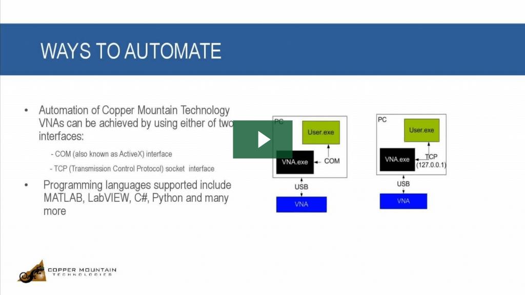 automation of vna measurements video