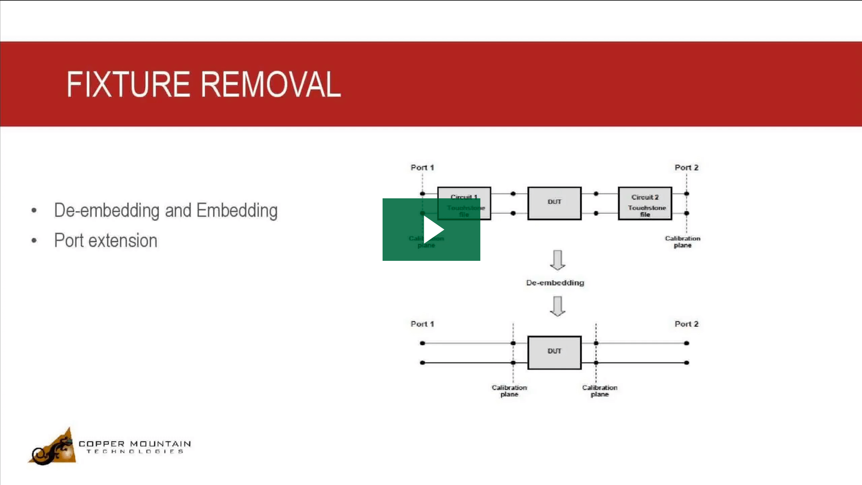 fixture removal from vna measurements video