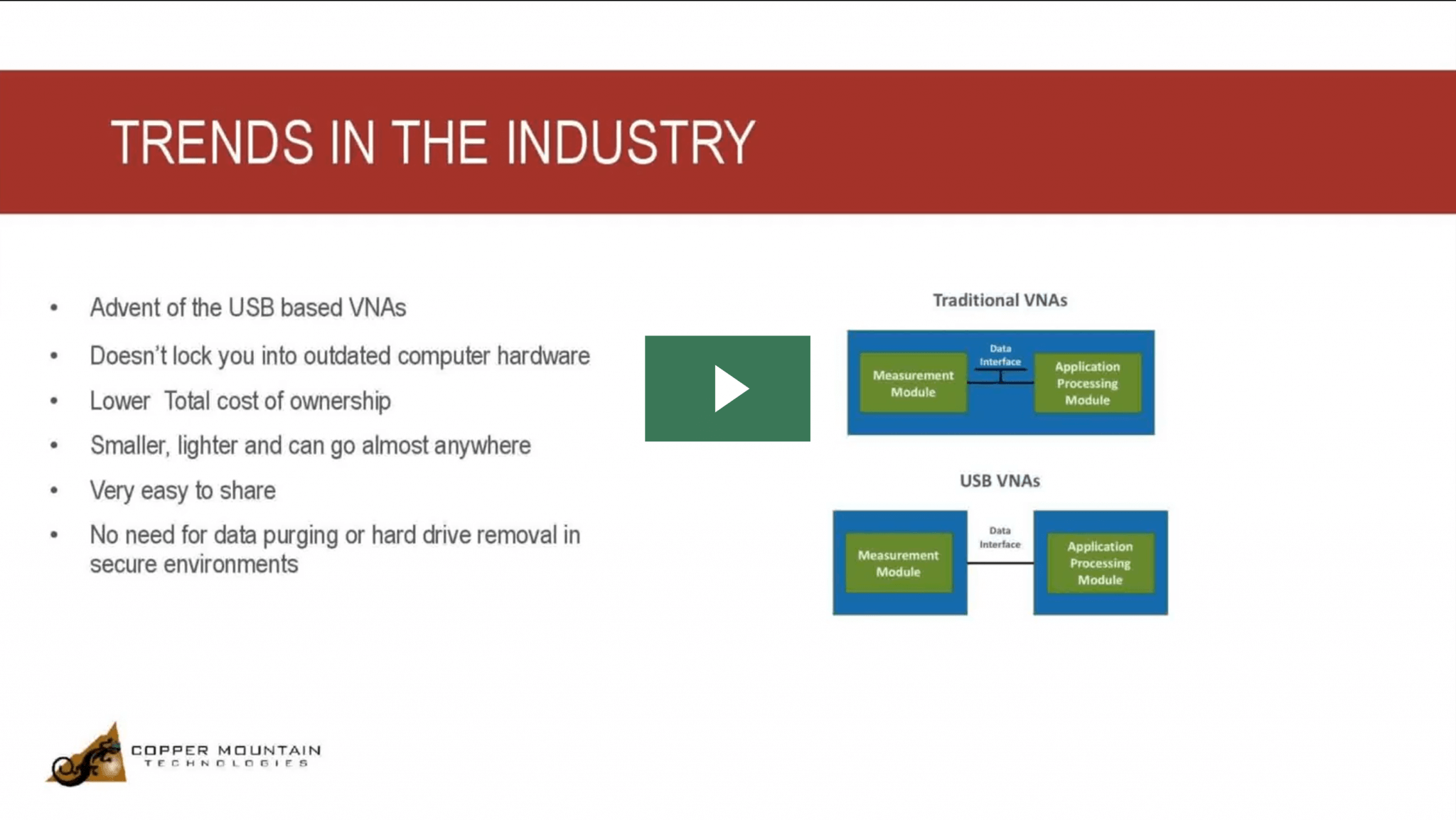 trends in the rf and microwave industry video