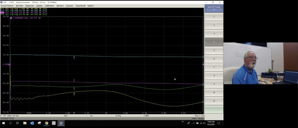amplifier measurements with a vna