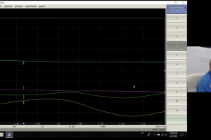 amplifier measurements with a vna