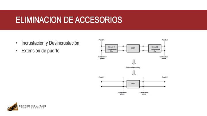 Eliminacion de Accesorios en mediciones de VNA