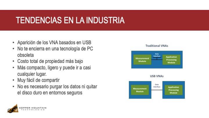 Tendencias en la industria de RF y Microondas