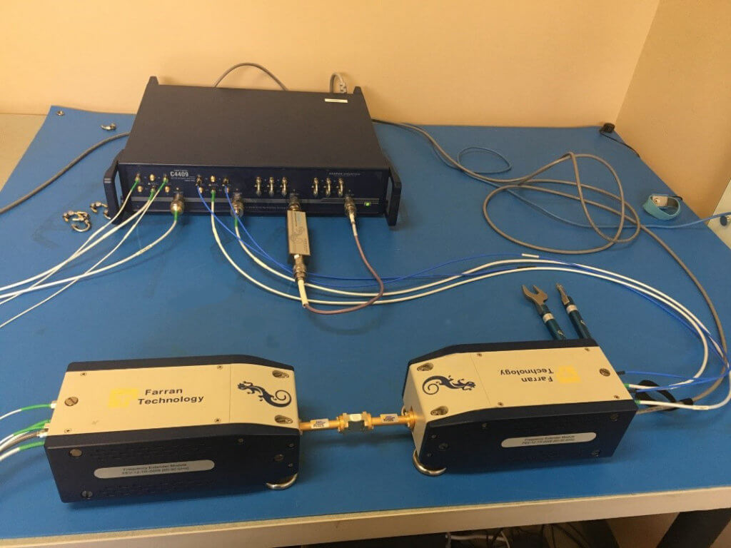 Cobalt C4409 VNA hooked up to CobaltFx Extenders