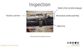 Inspection Image with labels
